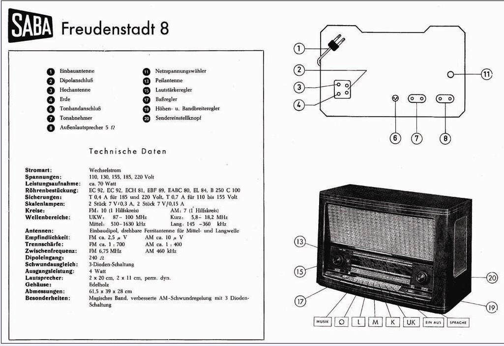 Saba Freudenstadt 8 BDA? - Röhrenradios, Mono - Privates SABA-Forum