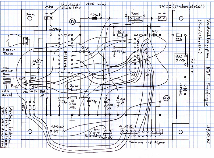 Saba-Receiver und RDS: alt trifft neu - Receiver (nicht 92xx,914x ...